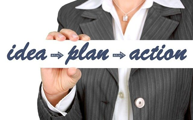 How do investors evaluate a business plan?